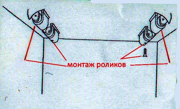 монтаж роликов потолочной сушилки