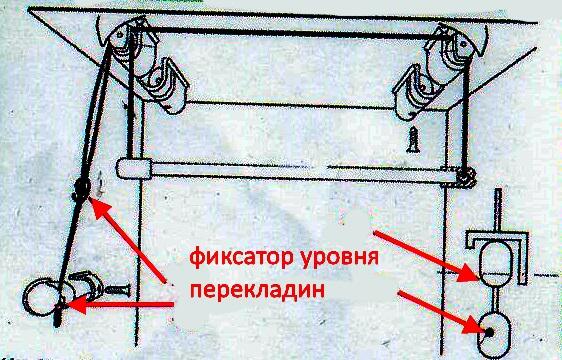 фиксатор уровня перекладин потолочной сушилки